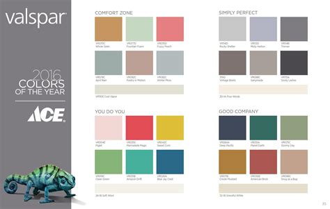 valspar 2016 colors of the year by valspar paint issuu