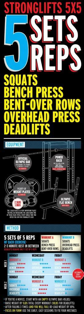 5x5 bench press workout stronglifts 5x5 anyone use opinions muscles gym legs