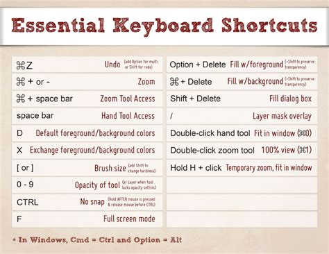 Shortcut Keyboards Make Working With Complicated Software Much More Efficient by Critical Photoshop Keyboard Shortcuts To Make Your Easier