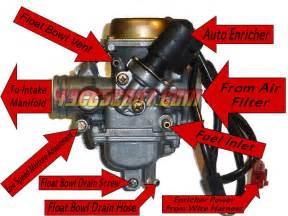 gy6 150 carb connections and diagram 49ccscoot com