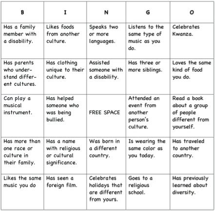diversity bingo template cre activity detail