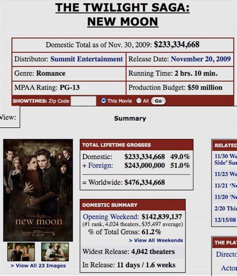 Moon Box Office by Box Office Mojo Josh Hamilton