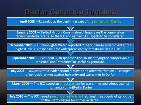 pdf libro e the path to genocide essays on launching the final solution canto original series descargar genocide in darfur thesis thesisjustification web fc2 com