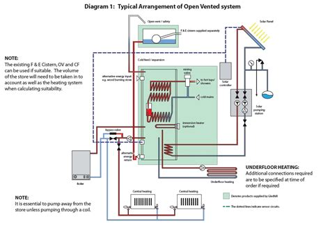 wiring diagram for central heating system port a cool