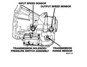 Chrysler Sebring Transmission Problems Chrysler Town Country Transmission Problems 2016 Car