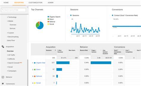 Constant contact google analytics