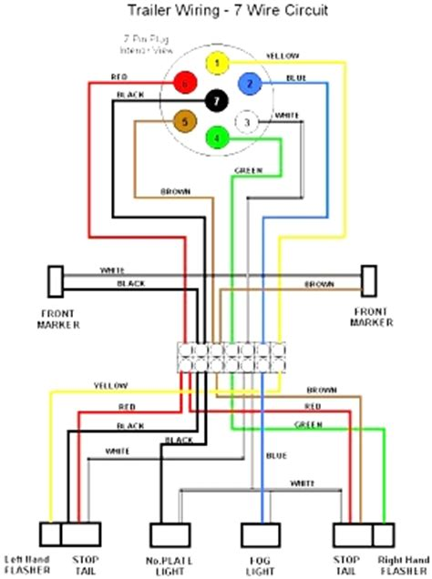 7 pin trailer wiring connector diagram forest river