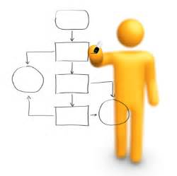 Net Consultant by Web Consultant Web Site Consultant Web Marketing Consultant Website Consulting