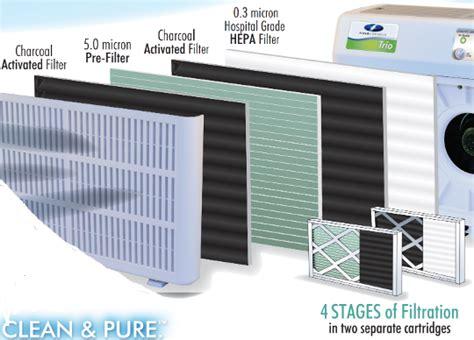 replacement filter set   trio sun pure sp