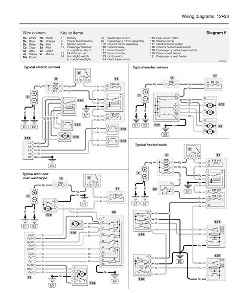 renault scenic electric window wiring diagram wiring