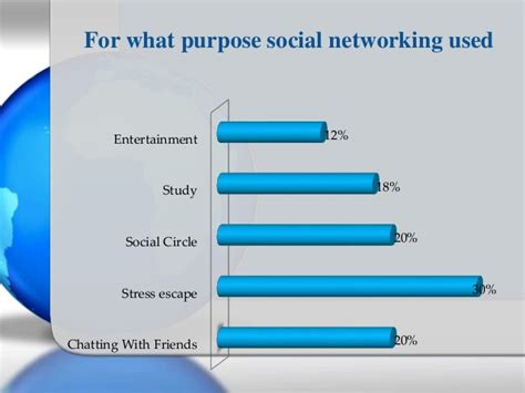 social networking effects social networking effects social life