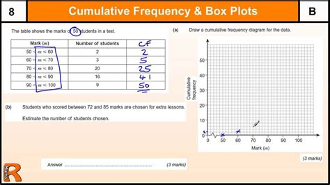 Find Out Where Work How To Do Cumulative Frequency And Box Plots Gcse Higher