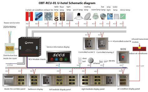 smart lighting control systems hotel guest room smart lighting control system wireless