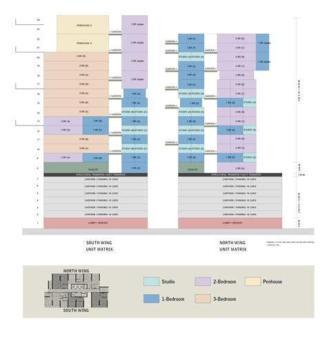 unity matrix layout narathiwas condominum intense design studio