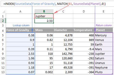 tutorial excel index excel index function formula exles and most efficient