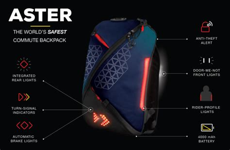 Lightning Kamera 160 Led Ld 160 lumos aster led rucksack review cycletechreviewcycletechreview