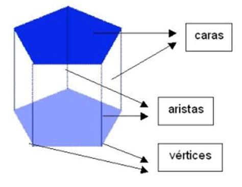 figuras geometricas vertices aristas y caras forma espacio y medida exposici 211 n de cuerpos geometricos