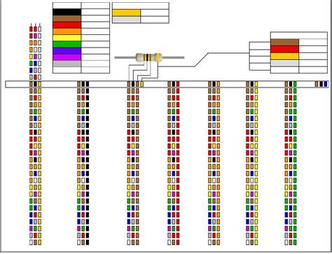 22 ohm resistor color code 22 ohm resistor color code 28 images sam woodcocks uni resistor color code chart resistor