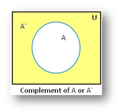 complement venn diagram complement of a set using venn diagram exle on