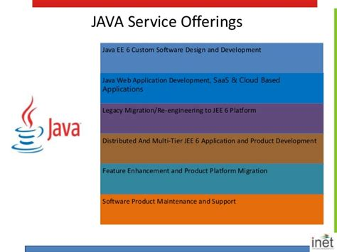 service repository pattern java global vision of inet esystems and software pvt ltd pune india