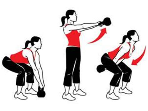 2 arm kettlebell swing aim and achieve exercise your way to good health