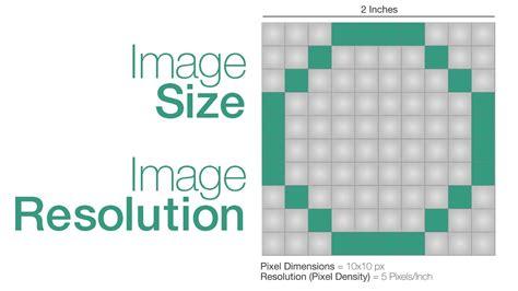 image size image size and resolution explained