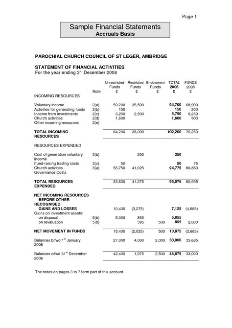 best photos of small church financial statement sle