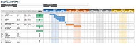 numbers gantt chart template luxury gantt chart numbers mac template calendar