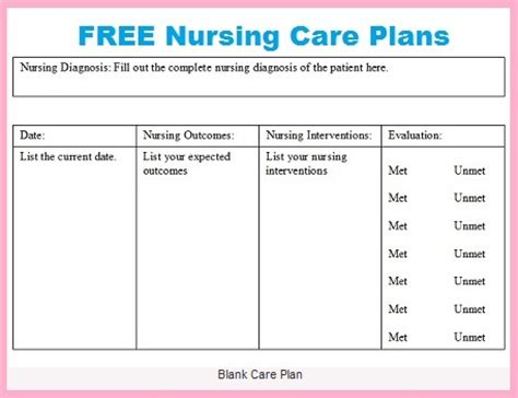 diagnosis template nursing care plan diagnosis for vomiting risk for