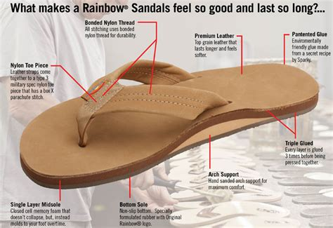 rainbow sandal sizing s sandals rainbow sandals