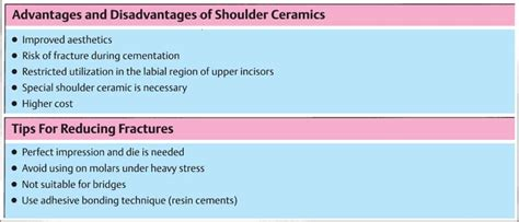 the advantages and disadvantages of using ceramic bathtubs metal ceramic and all ceramic restorations pocket dentistry