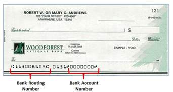 Bank Routing Number Woodforest Routing Number All Bank Routing Number