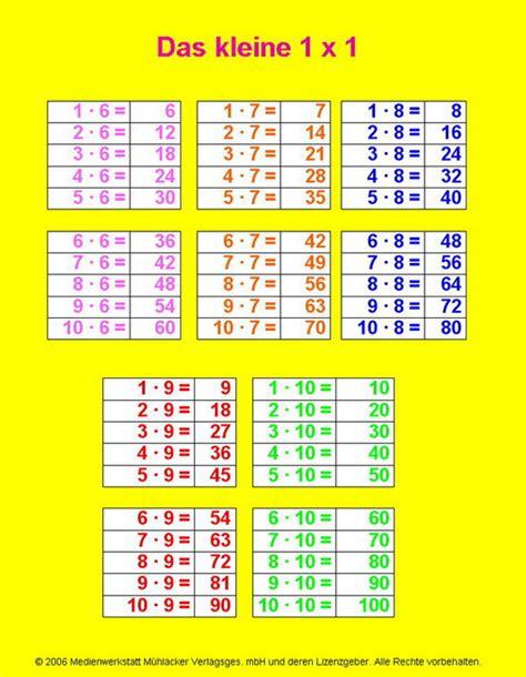 mal tabelle 1 mal 1 tabelle polybiblio kleines 1mal1 im listview