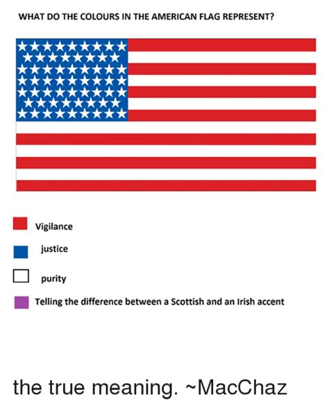 american flag colors meaning 25 best memes about dank and scottish dank and scottish