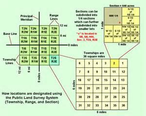 california township and range map gotbooks miracosta edu