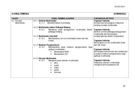 contoh laporan voip huraian sukatan ict bahasa malaysia