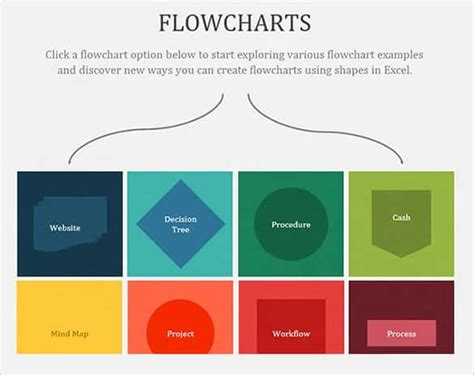 free work process flow chart template 40 flow chart templates free sle exle format