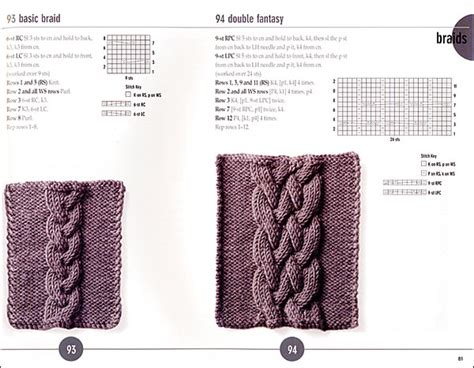 regex pattern library vogue knitting free pattern library anaf info for