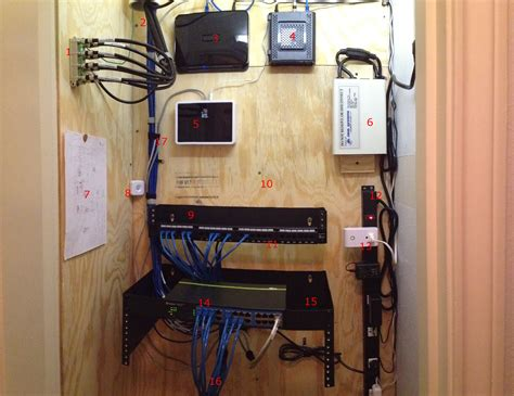 home server ideas diy home network closet abraham farris