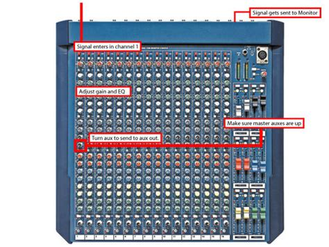 Mixer Monitor Audio how monitor mixing enhances a performance