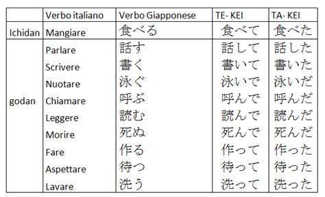coniugazione verbo sedere impara il giapponese giapponese lezione 15 i verbi