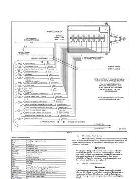 whelen justice light bar wiring diagram whelen 9m light