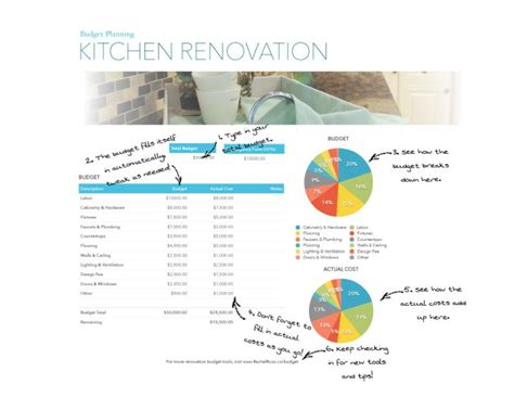 home design budget template in the design studio 5 considerations for kitchen design
