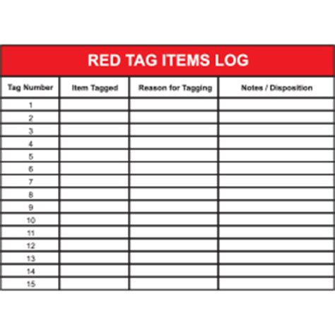 Red Tag Items Dry Erase Board Visual Workplace Inc 5s Tag Template