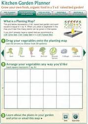 Gardeners Supply Kitchen Garden Planner Invest In Guaranteed Growth In Your Own Backyard