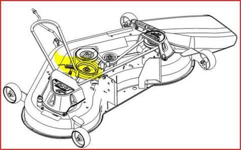 deere la145 pto wiring diagram for free engine