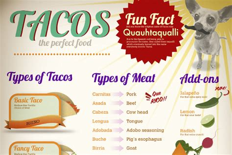 mexican names food quotes
