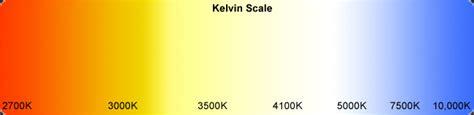 le 6500 kelvin quelle couleur de led choisir blanc chaud ou blanc froid
