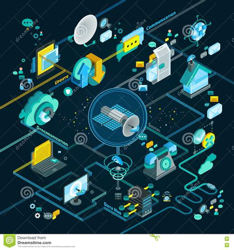 networking telecom the custom connection telecommunication isometric flowchart stock vector image