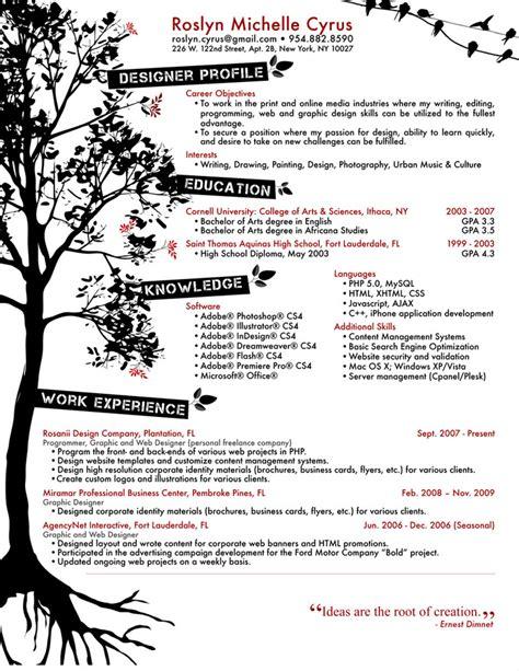 Modelo Curriculum Original 50 Nuevos Ejemplos De Curr 237 Culums Originales Capacity Palabras Con Voz